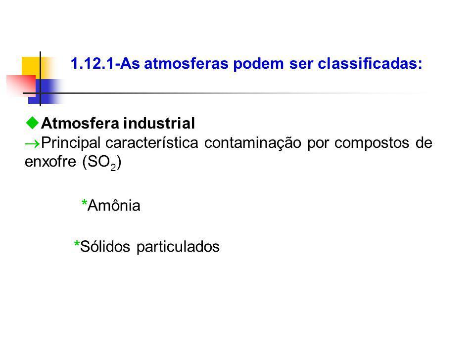 1.12.1-As atmosferas podem ser classificadas: Atmosfera industrial Principal característica contaminação por compostos de enxofre (SO 2 ) *Amônia *Sól