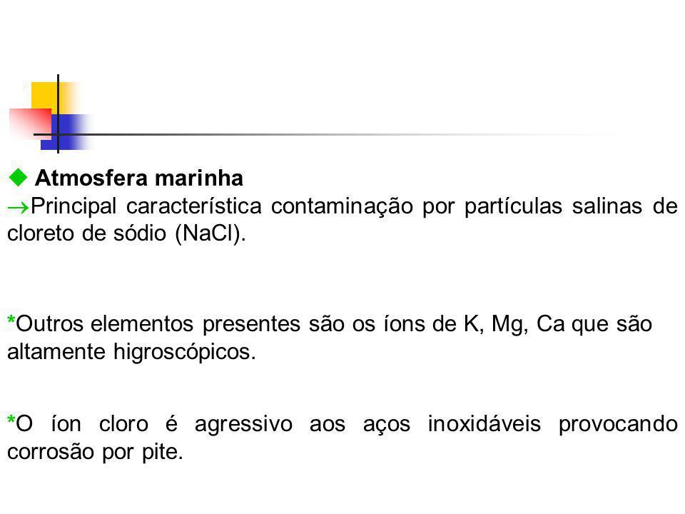Atmosfera marinha Principal característica contaminação por partículas salinas de cloreto de sódio (NaCl). *Outros elementos presentes são os íons de