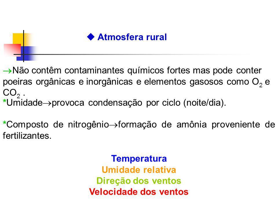 Atmosfera rural Não contêm contaminantes químicos fortes mas pode conter poeiras orgânicas e inorgânicas e elementos gasosos como O 2 e CO 2. *Umidade