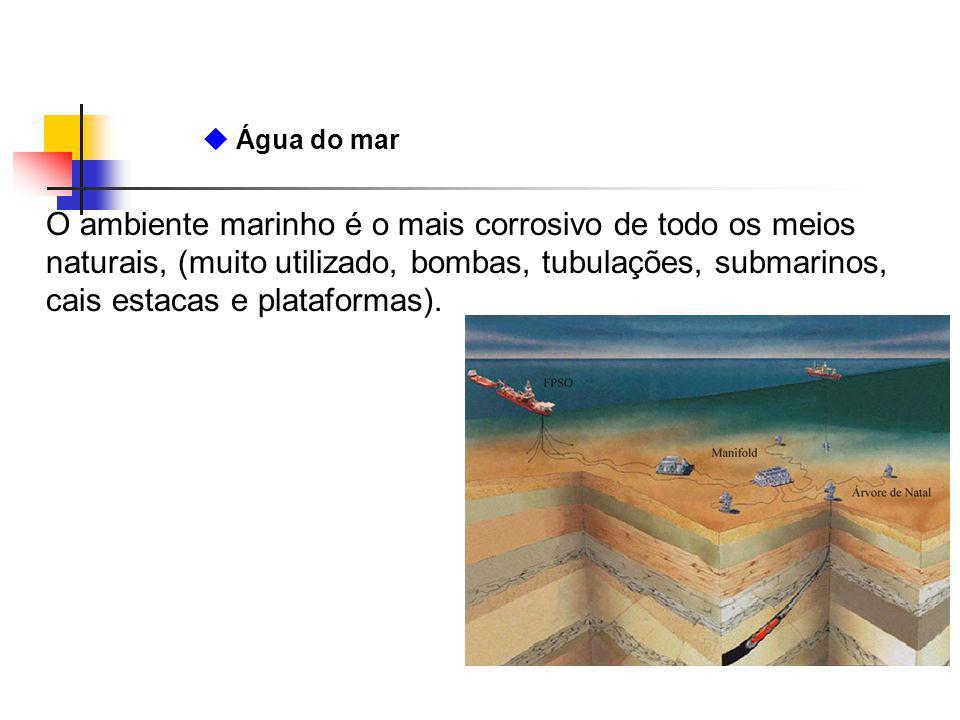 Água do mar O ambiente marinho é o mais corrosivo de todo os meios naturais, (muito utilizado, bombas, tubulações, submarinos, cais estacas e platafor