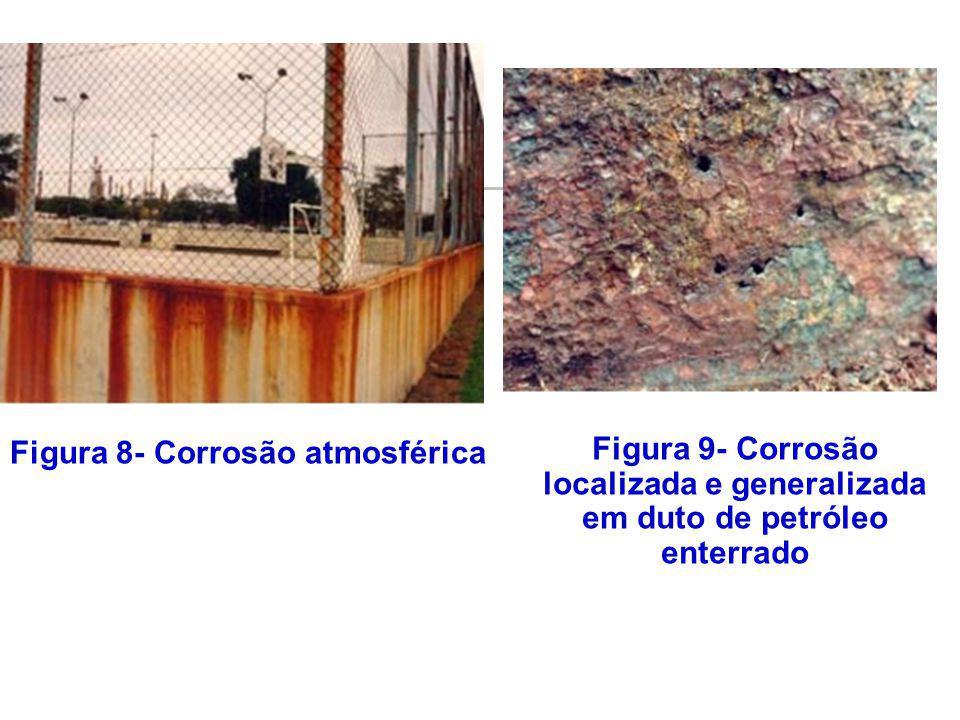 Figura 8- Corrosão atmosférica Figura 9- Corrosão localizada e generalizada em duto de petróleo enterrado