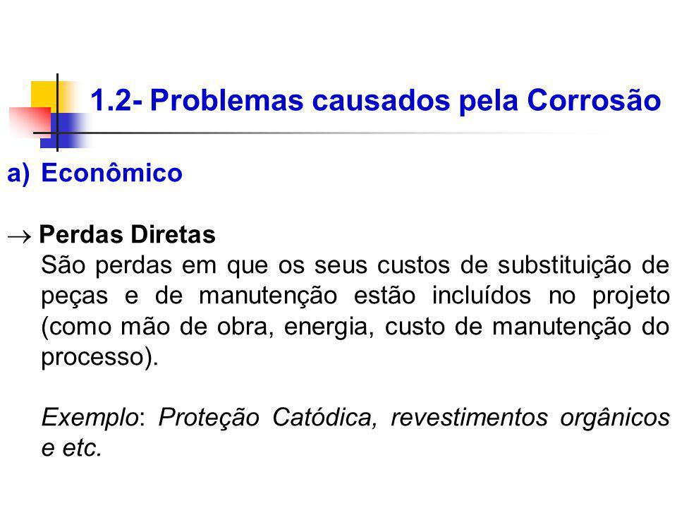 1.2- Problemas causados pela Corrosão a)Econômico Perdas Diretas São perdas em que os seus custos de substituição de peças e de manutenção estão inclu