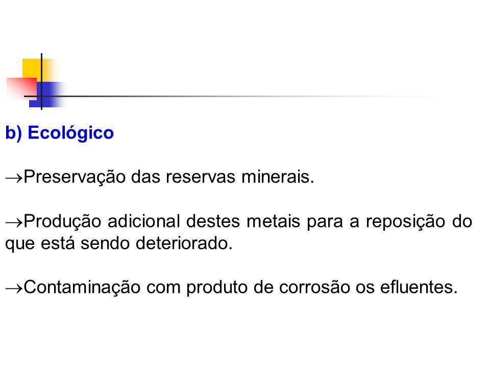 b) Ecológico Preservação das reservas minerais. Produção adicional destes metais para a reposição do que está sendo deteriorado. Contaminação com prod