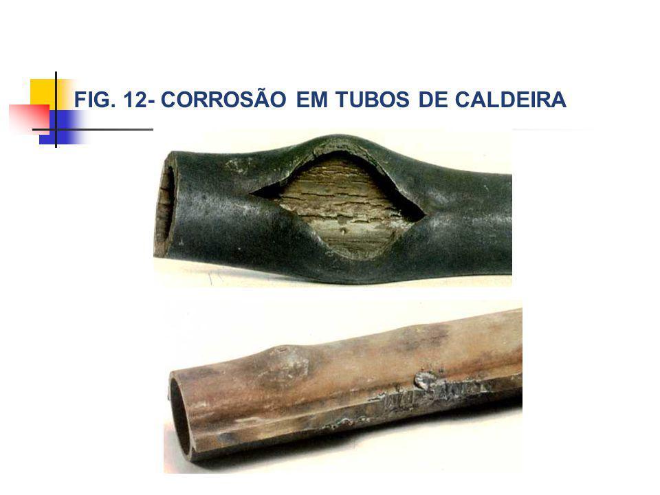 FIG. 12- CORROSÃO EM TUBOS DE CALDEIRA