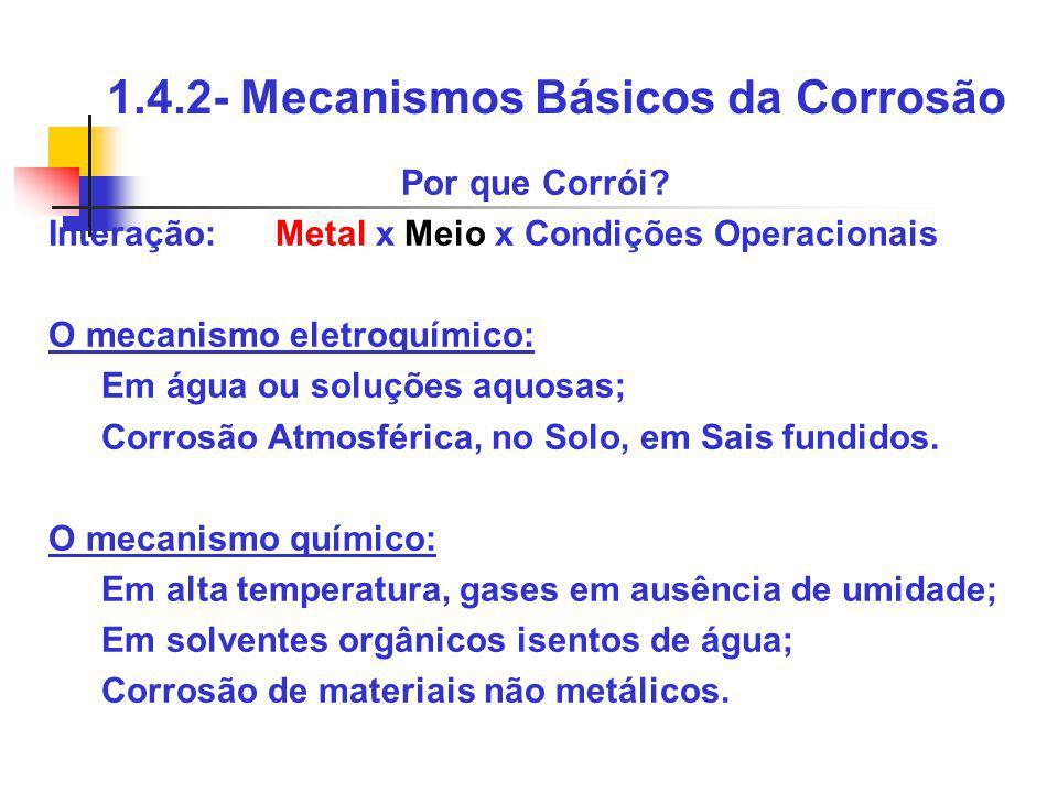 1.4.2- Mecanismos Básicos da Corrosão Por que Corrói? Interação: Metal x Meio x Condições Operacionais O mecanismo eletroquímico: Em água ou soluções