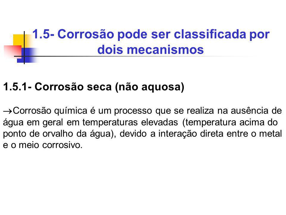 1.5- Corrosão pode ser classificada por dois mecanismos 1.5.1- Corrosão seca (não aquosa) Corrosão química é um processo que se realiza na ausência de