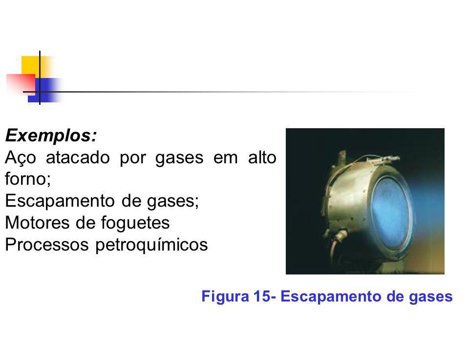 Exemplos: Aço atacado por gases em alto forno; Escapamento de gases; Motores de foguetes Processos petroquímicos Figura 15- Escapamento de gases