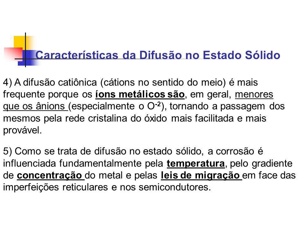 Características da Difusão no Estado Sólido 4) A difusão catiônica (cátions no sentido do meio) é mais frequente porque os íons metálicos são, em gera