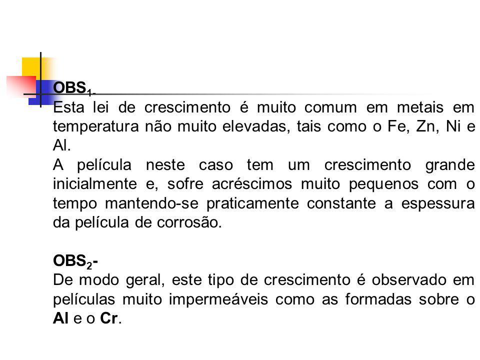 OBS 1- Esta lei de crescimento é muito comum em metais em temperatura não muito elevadas, tais como o Fe, Zn, Ni e Al. A película neste caso tem um cr