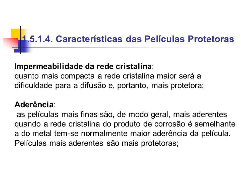 1.5.1.4. Características das Películas Protetoras Impermeabilidade da rede cristalina: quanto mais compacta a rede cristalina maior será a dificuldade