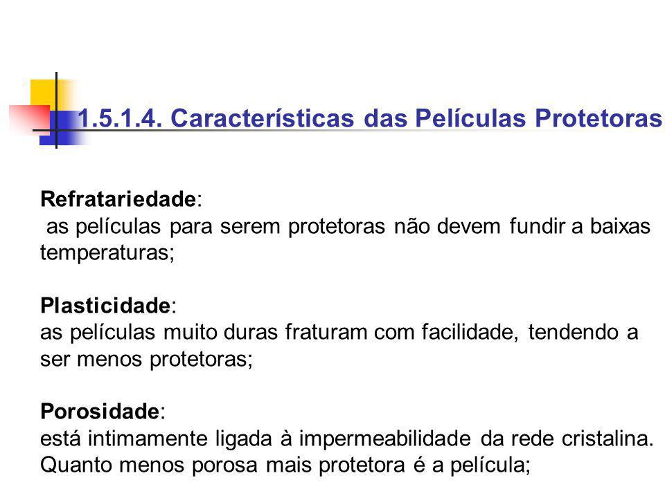 1.5.1.4. Características das Películas Protetoras Refratariedade: as películas para serem protetoras não devem fundir a baixas temperaturas; Plasticid
