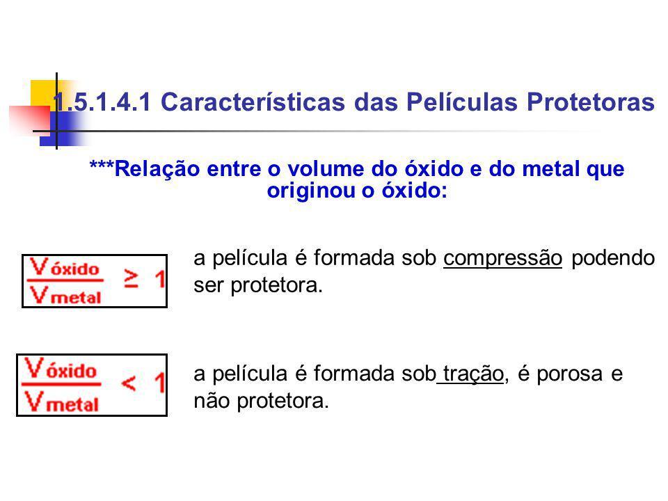 1.5.1.4.1 Características das Películas Protetoras ***Relação entre o volume do óxido e do metal que originou o óxido: a película é formada sob compre