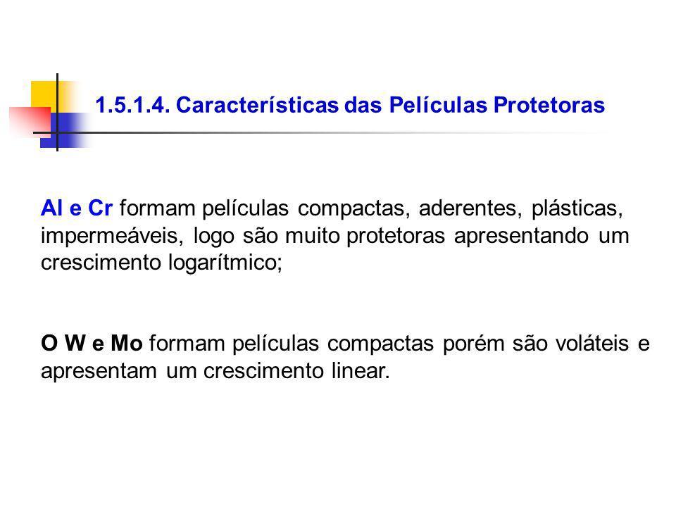 1.5.1.4. Características das Películas Protetoras Al e Cr formam películas compactas, aderentes, plásticas, impermeáveis, logo são muito protetoras ap