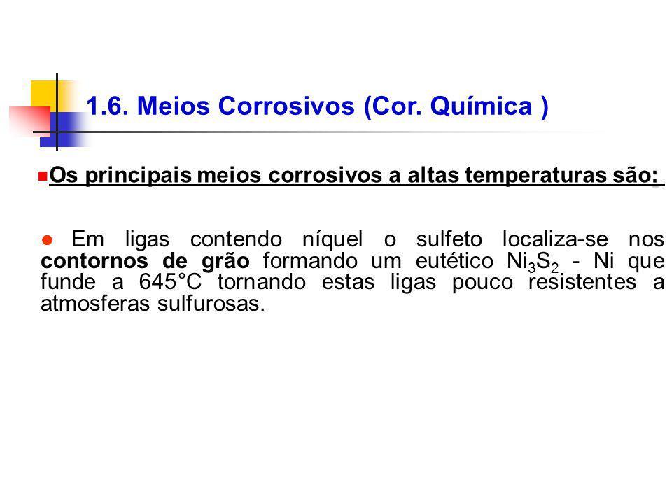 1.6. Meios Corrosivos (Cor. Química ) Em ligas contendo níquel o sulfeto localiza-se nos contornos de grão formando um eutético Ni 3 S 2 - Ni que fund