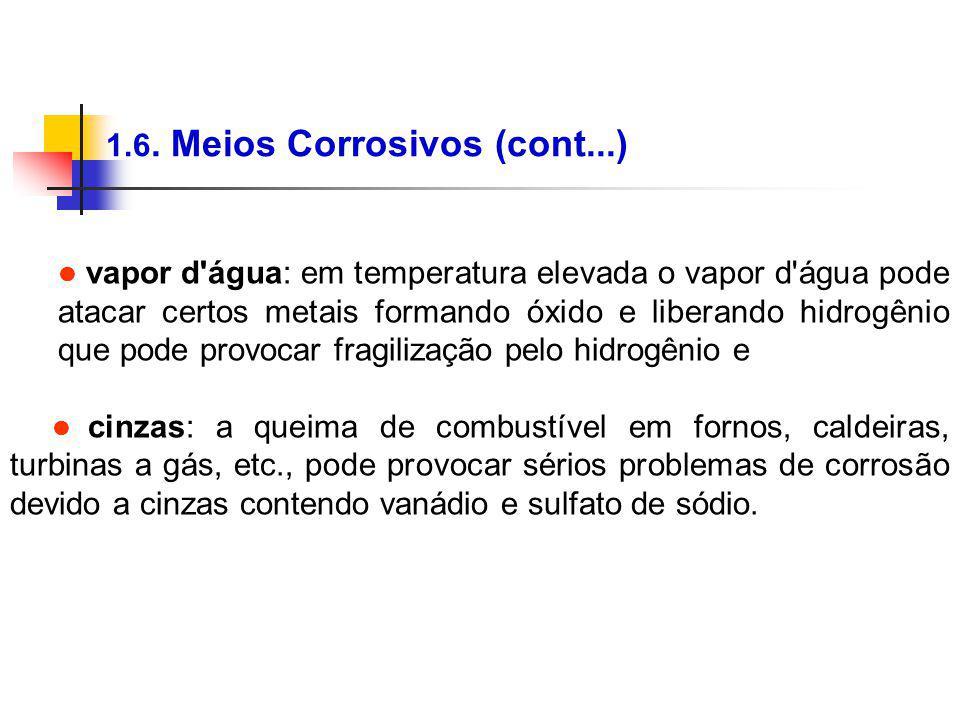 1.6. Meios Corrosivos (cont...) vapor d'água: em temperatura elevada o vapor d'água pode atacar certos metais formando óxido e liberando hidrogênio qu