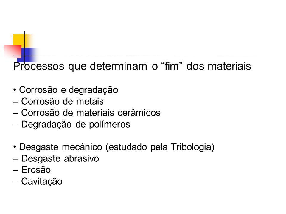 Tabela 1- Mecanismos causadores de falha em plantas industriais (Ferrante- 2004) Mecanismo % Corrosão29 Corrosão em alta temperatura7 Cor.