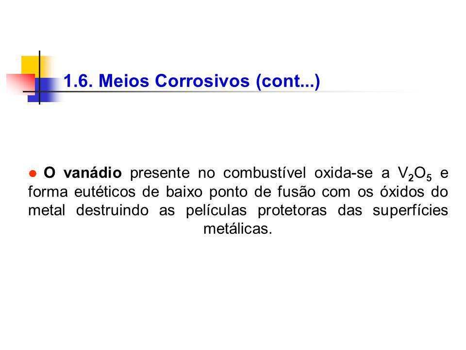 1.6. Meios Corrosivos (cont...) O vanádio presente no combustível oxida-se a V 2 O 5 e forma eutéticos de baixo ponto de fusão com os óxidos do metal