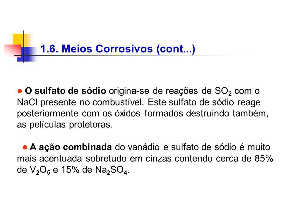 1.6. Meios Corrosivos (cont...) O sulfato de sódio origina-se de reações de SO 2 com o NaCl presente no combustível. Este sulfato de sódio reage poste