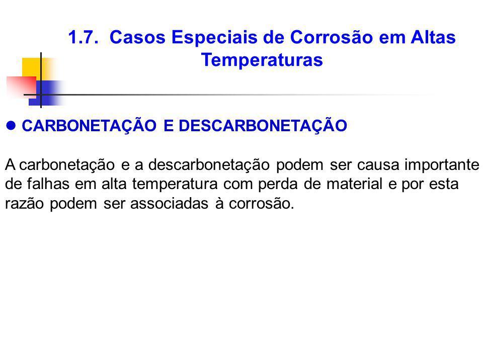 1.7. Casos Especiais de Corrosão em Altas Temperaturas CARBONETAÇÃO E DESCARBONETAÇÃO A carbonetação e a descarbonetação podem ser causa importante de