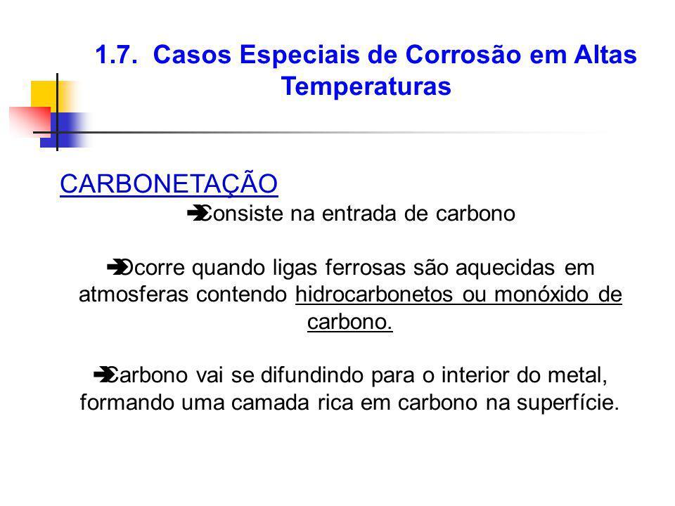 1.7. Casos Especiais de Corrosão em Altas Temperaturas CARBONETAÇÃO Consiste na entrada de carbono Ocorre quando ligas ferrosas são aquecidas em atmos