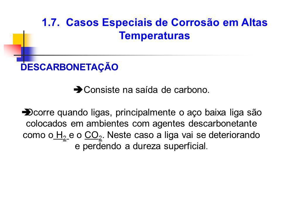 DESCARBONETAÇÃO Consiste na saída de carbono. Ocorre quando ligas, principalmente o aço baixa liga são colocados em ambientes com agentes descarboneta