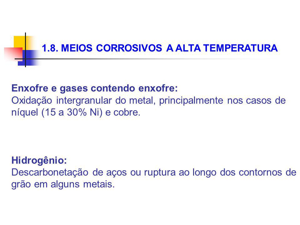 1.8. MEIOS CORROSIVOS A ALTA TEMPERATURA Enxofre e gases contendo enxofre: Oxidação intergranular do metal, principalmente nos casos de níquel (15 a 3