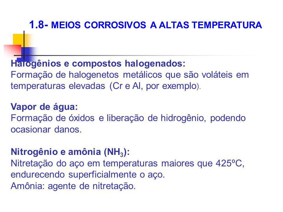 1.8- MEIOS CORROSIVOS A ALTAS TEMPERATURA Halogênios e compostos halogenados: Formação de halogenetos metálicos que são voláteis em temperaturas eleva