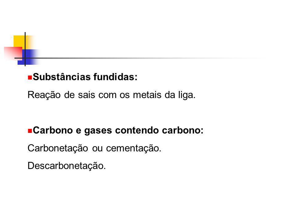 Substâncias fundidas: Reação de sais com os metais da liga. Carbono e gases contendo carbono: Carbonetação ou cementação. Descarbonetação.