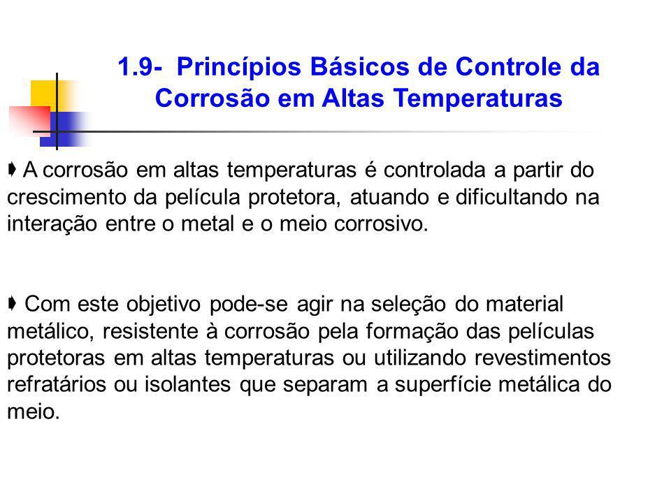 1.9- Princípios Básicos de Controle da Corrosão em Altas Temperaturas A corrosão em altas temperaturas é controlada a partir do crescimento da películ