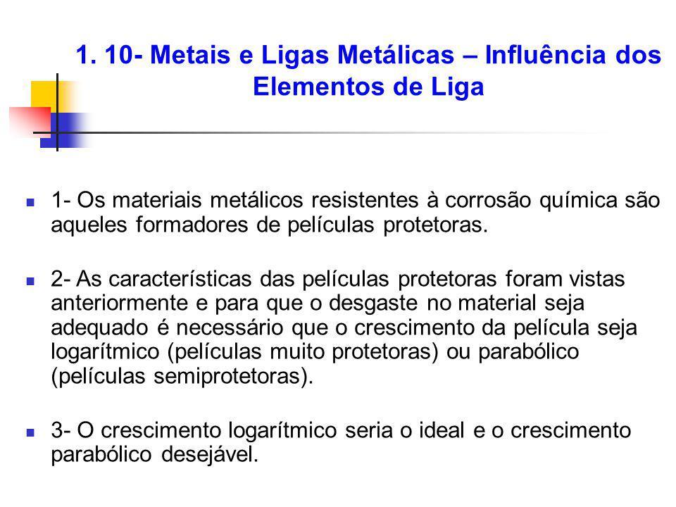 1. 10- Metais e Ligas Metálicas – Influência dos Elementos de Liga 1- Os materiais metálicos resistentes à corrosão química são aqueles formadores de