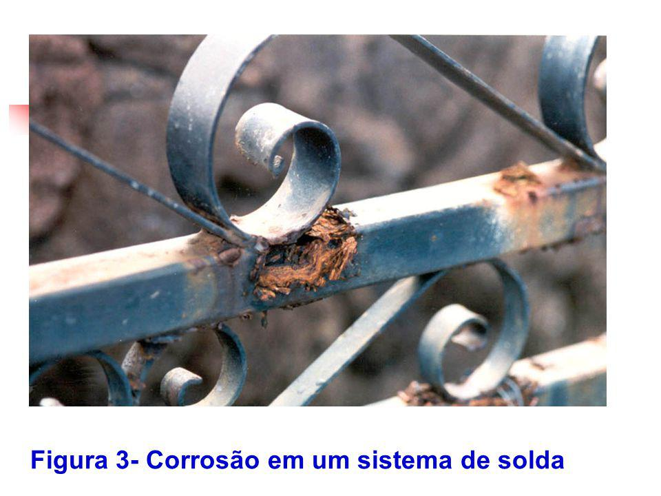 (o mecanismo se traduz no funcionamento de uma pilha de corrosão que requer quatro elementos imprescindíveis, a saber: uma ligação metálica que une ambas as áreas e por onde fluem os elétrons resultantes da reação anódica: condutor.