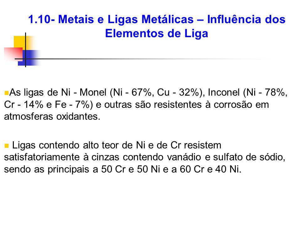 As ligas de Ni - Monel (Ni - 67%, Cu - 32%), Inconel (Ni - 78%, Cr - 14% e Fe - 7%) e outras são resistentes à corrosão em atmosferas oxidantes.. Liga