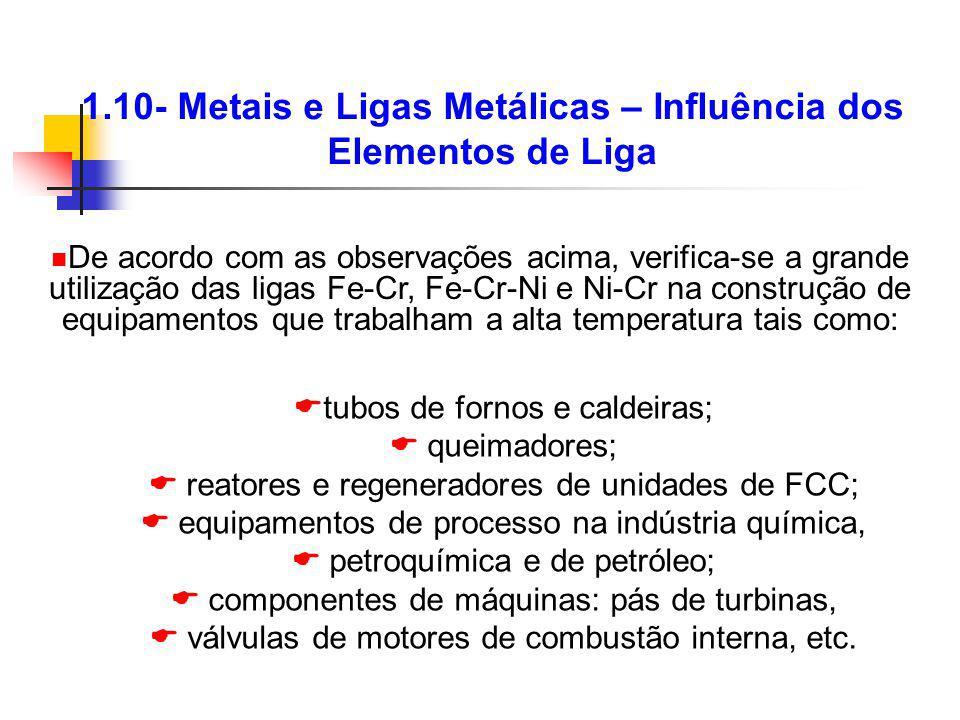 De acordo com as observações acima, verifica-se a grande utilização das ligas Fe-Cr, Fe-Cr-Ni e Ni-Cr na construção de equipamentos que trabalham a al