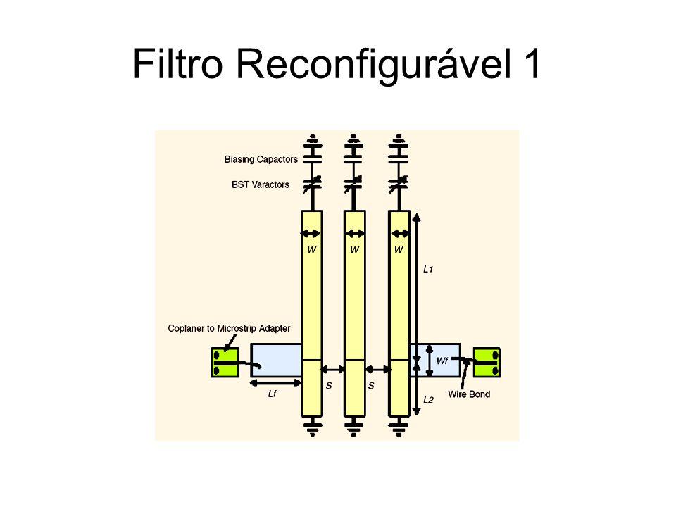 Filtro Reconfigurável 1