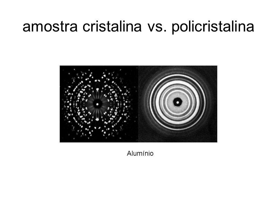 amostra cristalina vs. policristalina Alumínio