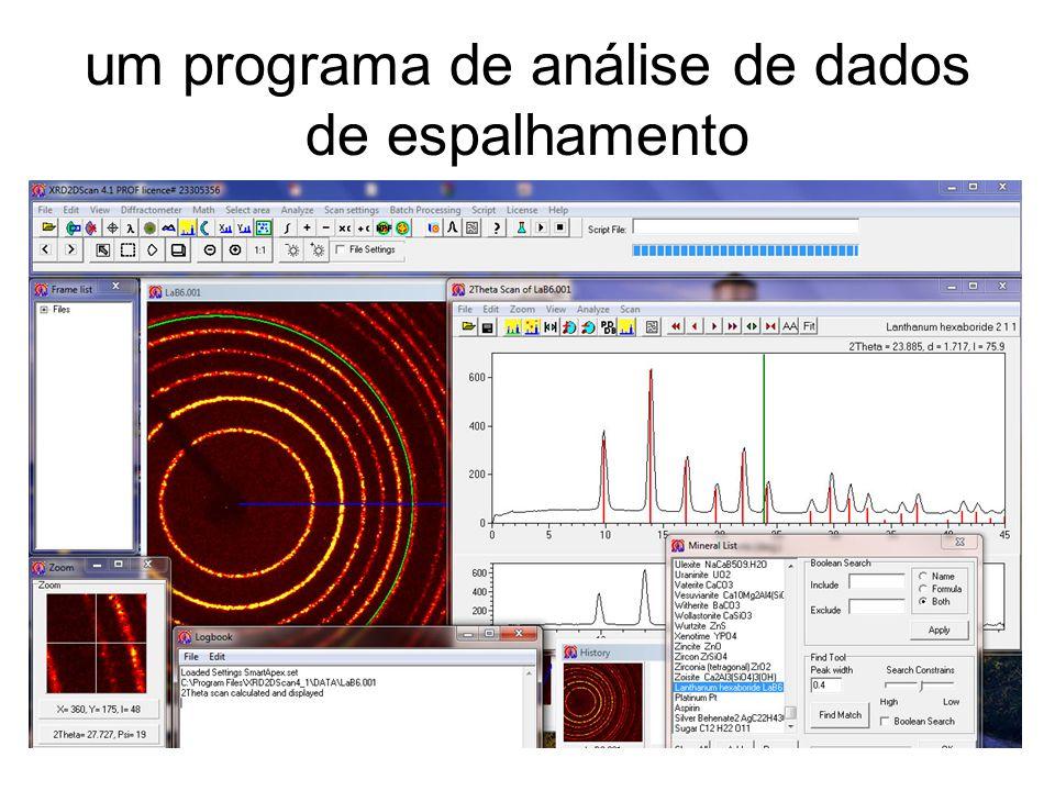 um programa de análise de dados de espalhamento