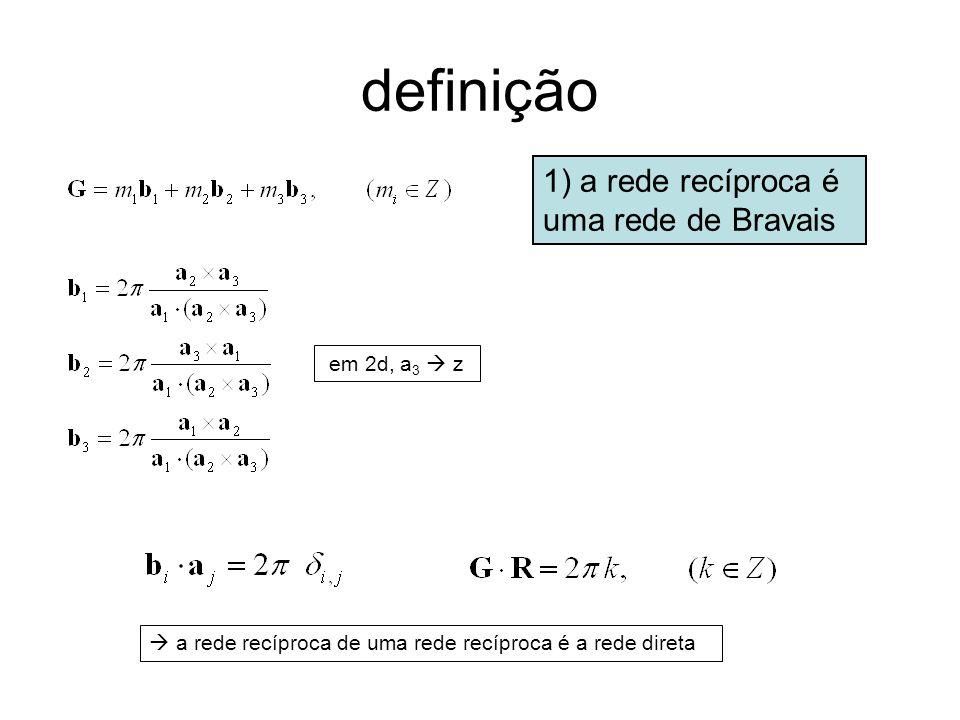 definição 1) a rede recíproca é uma rede de Bravais em 2d, a 3 z a rede recíproca de uma rede recíproca é a rede direta