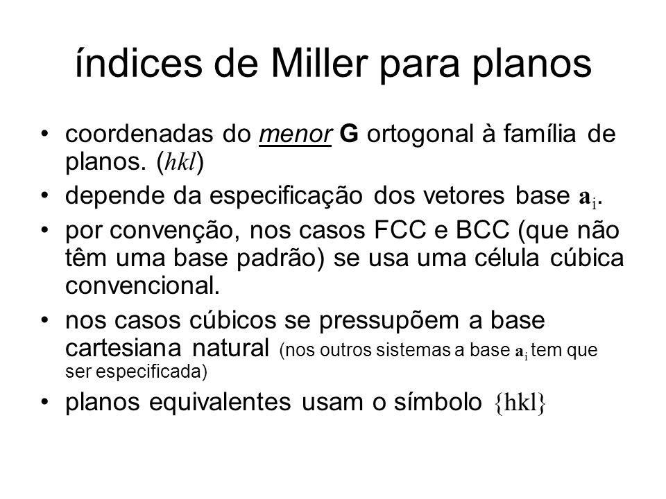índices de Miller para planos coordenadas do menor G ortogonal à família de planos. ( hkl ) depende da especificação dos vetores base a i. por convenç