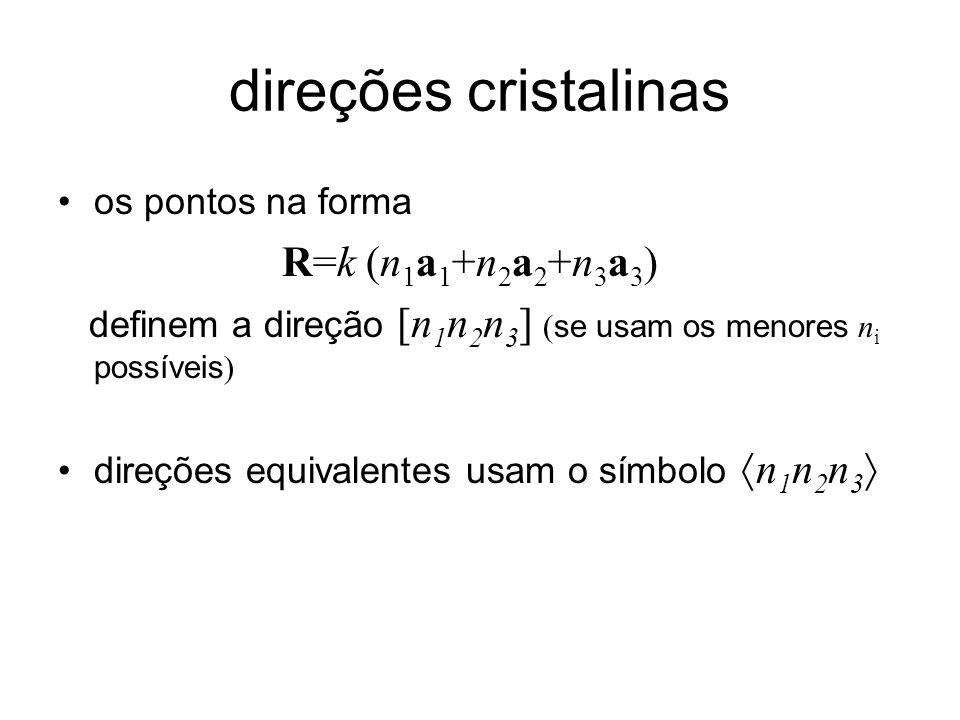 direções cristalinas os pontos na forma R=k (n 1 a 1 +n 2 a 2 +n 3 a 3 ) definem a direção [n 1 n 2 n 3 ] ( se usam os menores n i possíveis ) direções equivalentes usam o símbolo n 1 n 2 n 3