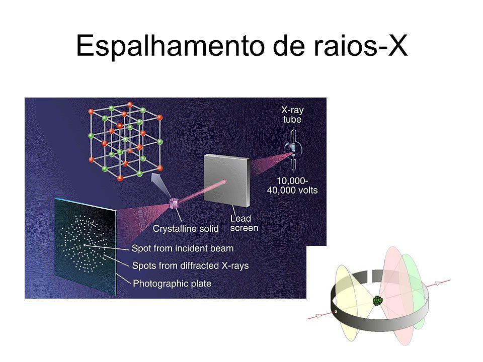 Espalhamento de raios-X