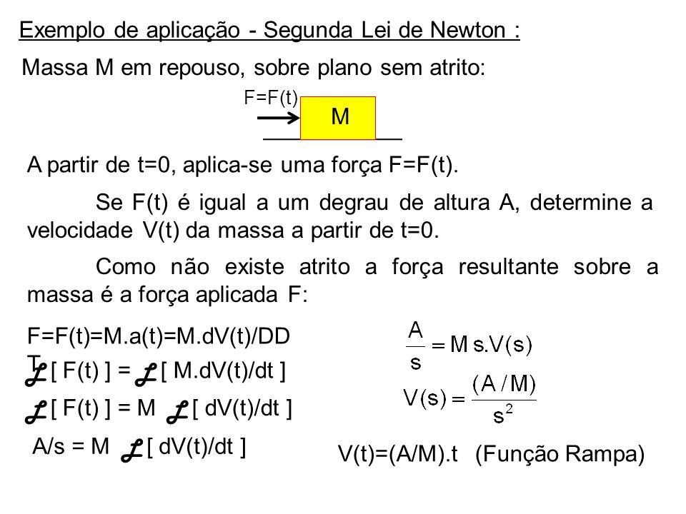 Exemplo de aplicação - Segunda Lei de Newton : Massa M em repouso, sobre plano sem atrito: A partir de t=0, aplica-se uma força F=F(t). F=F(t) Se F(t)