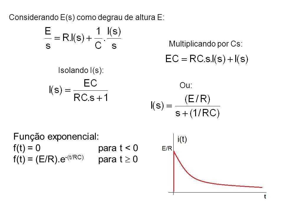 Considerando E(s) como degrau de altura E: Multiplicando por Cs: Isolando I(s): Ou: Função exponencial: f(t) = 0para t < 0 f(t) = (E/R).e -(t/RC) para