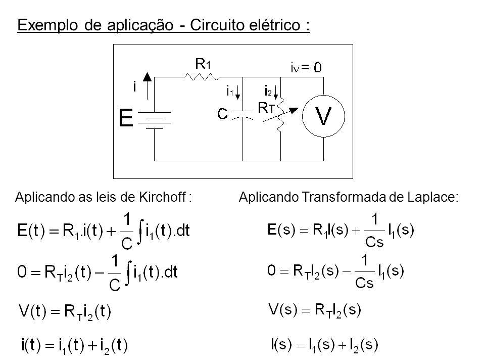Exemplo de aplicação - Circuito elétrico : Aplicando as leis de Kirchoff :Aplicando Transformada de Laplace: