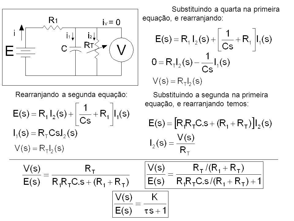 Substituindo a quarta na primeira equação, e rearranjando: Rearranjando a segunda equação: Substituindo a segunda na primeira equação, e rearranjando