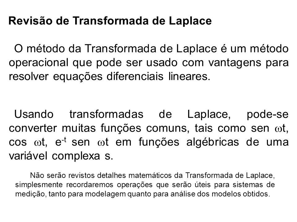 Revisão de Transformada de Laplace O método da Transformada de Laplace é um método operacional que pode ser usado com vantagens para resolver equações