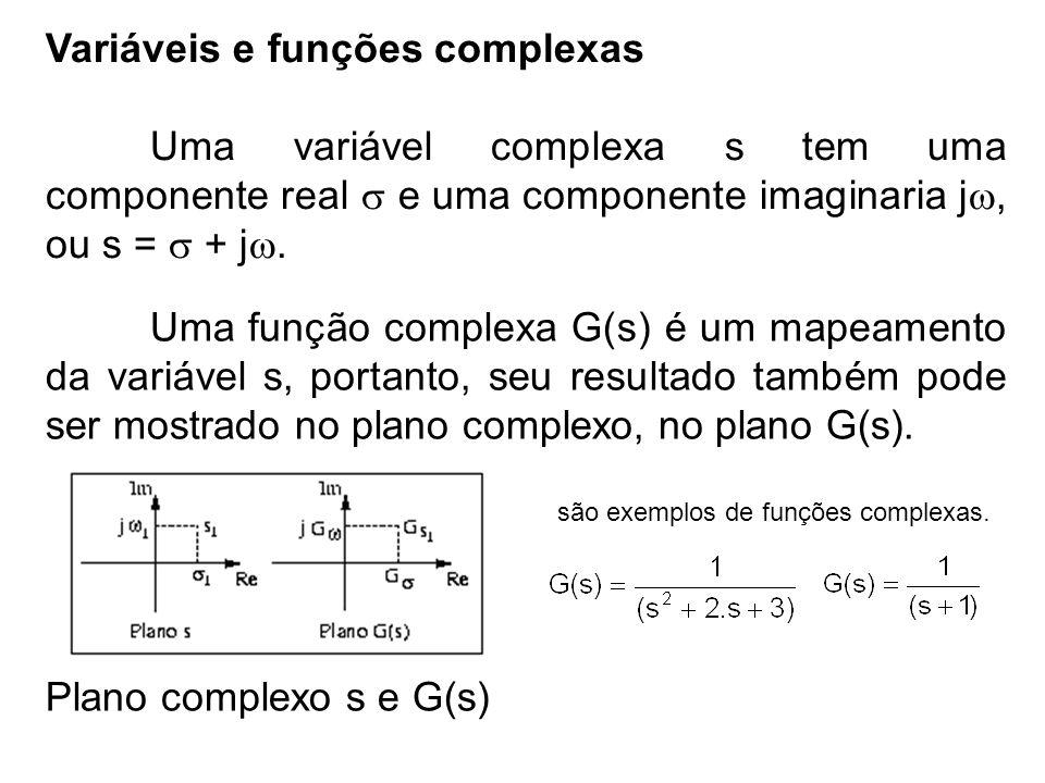 Variáveis e funções complexas Uma variável complexa s tem uma componente real e uma componente imaginaria j, ou s = + j. Plano complexo s e G(s) são e