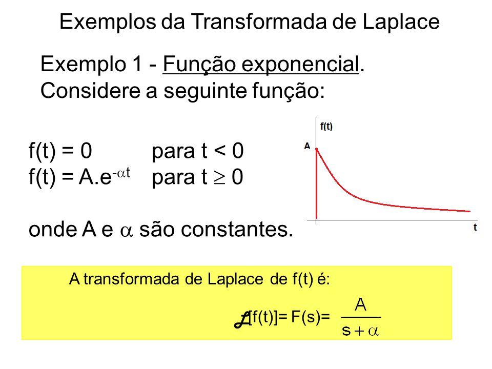 f(t) = 0para t < 0 f(t) = A.e - t para t 0 onde A e são constantes. A transformada de Laplace de f(t) é: L [f(t)]= F(s)= Exemplos da Transformada de L