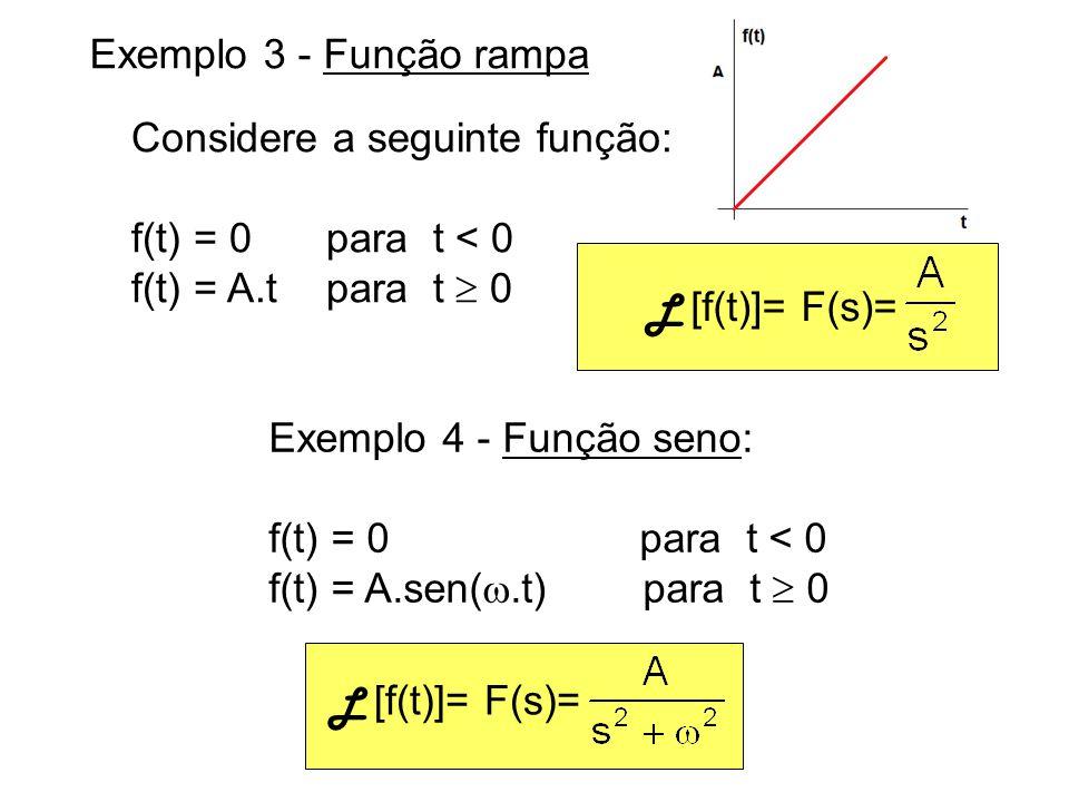 Exemplo 3 - Função rampa Exemplo 4 - Função seno: f(t) = 0 para t < 0 f(t) = A.sen(.t)para t 0 L [f(t)]= F(s)= Considere a seguinte função: f(t) = 0 p