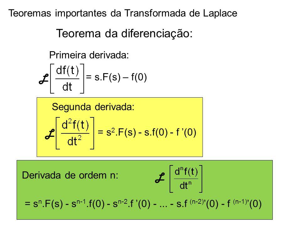 Teoremas importantes da Transformada de Laplace L = s 2.F(s) - s.f(0) - f (0) Segunda derivada: L = s.F(s) – f(0) Primeira derivada: Teorema da difere