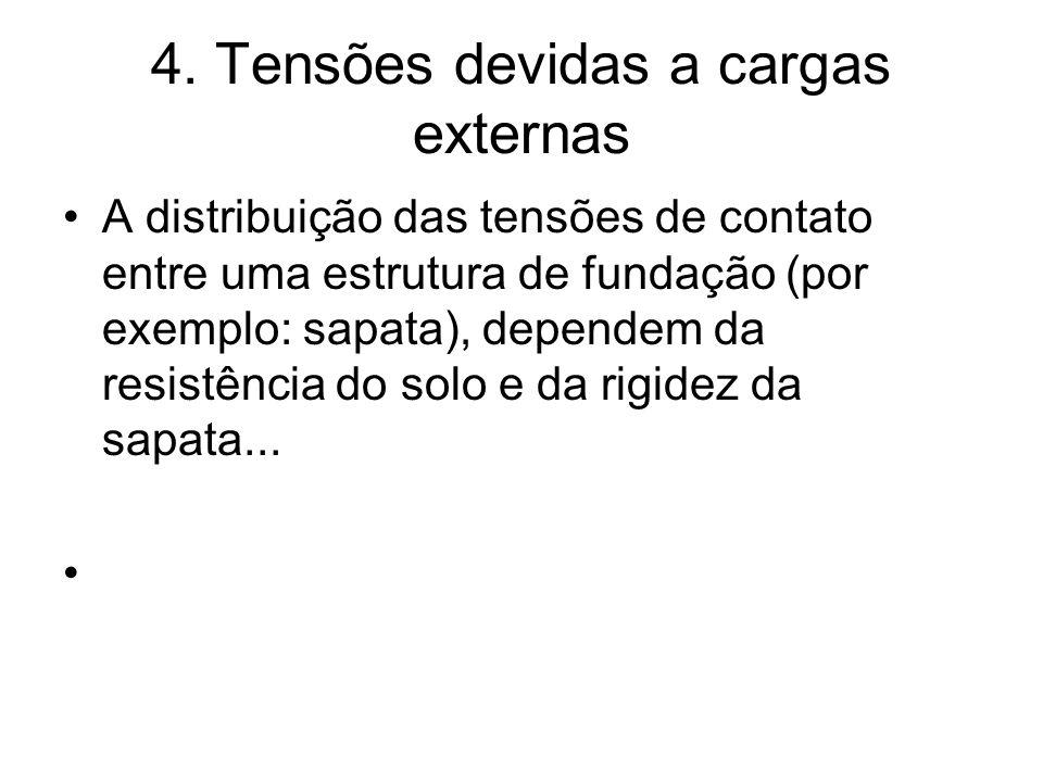 4. Tensões devidas a cargas externas A distribuição das tensões de contato entre uma estrutura de fundação (por exemplo: sapata), dependem da resistên